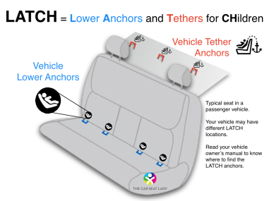 LATCH-vehicle-back-seat-drawing.001.png